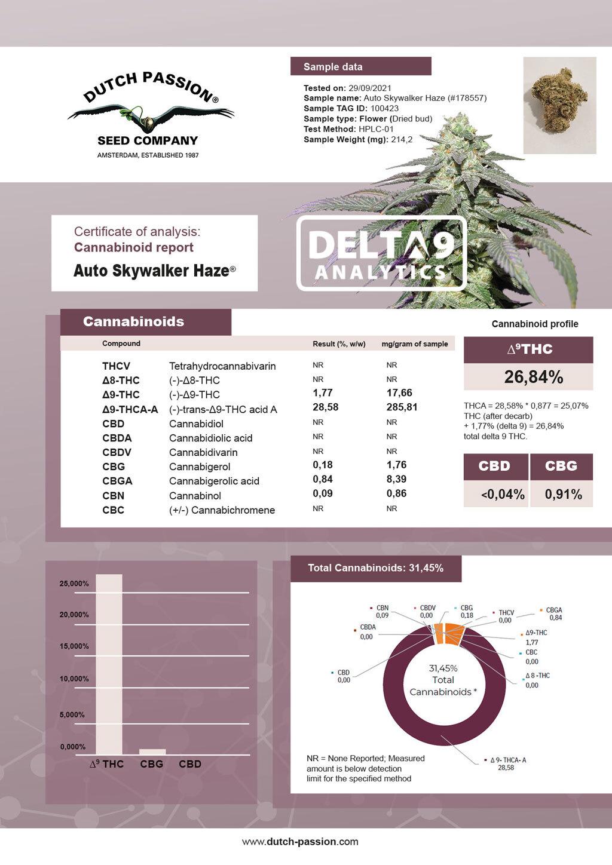 Dutch-Passion-seed-company-Auto-Skywalker-Haze-lab-report