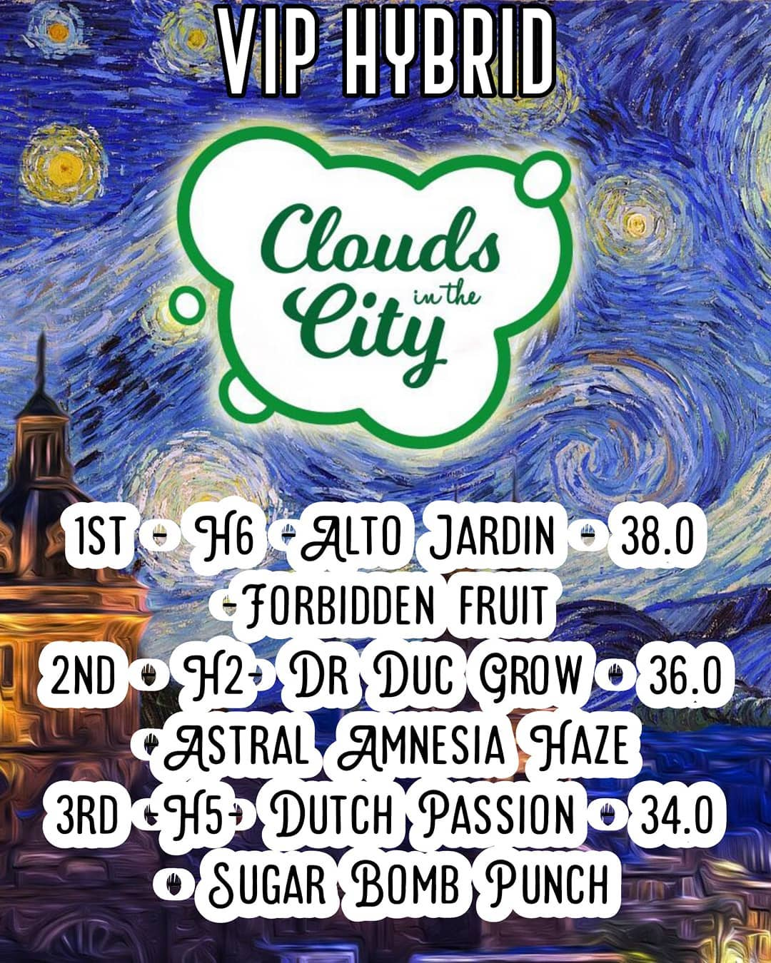 Sugar Bomb Punch 3rd prize at Clouds in The City 2020